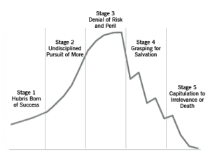 how the mighty fall stages