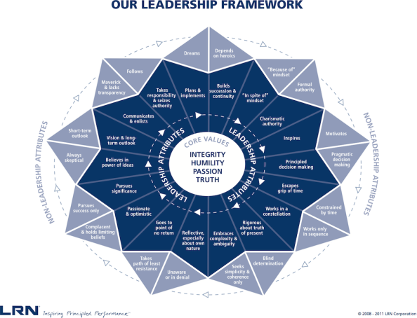 LeadershipFramework_2921725