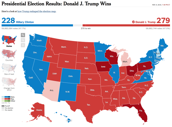 presidential-election-results